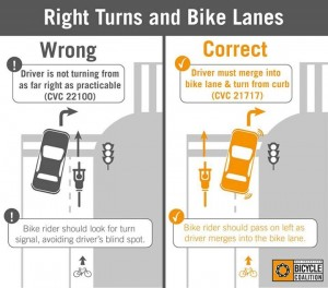 Bike Lane Etiquette discussion from Facebook